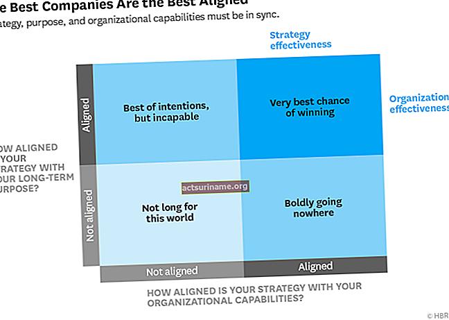 Примеры стратегического провала бизнеса