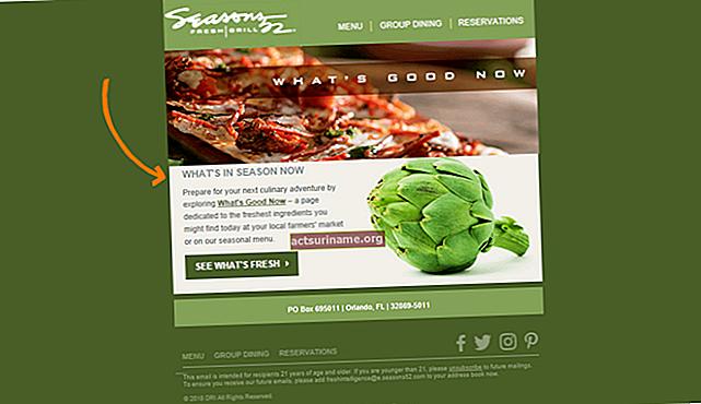Идеи электронного маркетинга для владельцев ресторанов