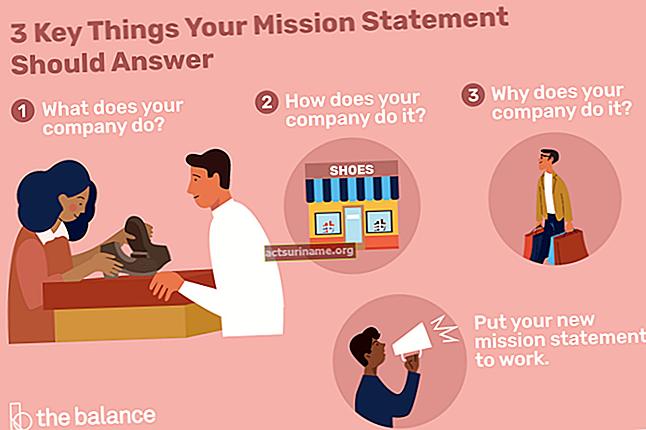 Как убедить сотрудников продемонстрировать основные этические ценности