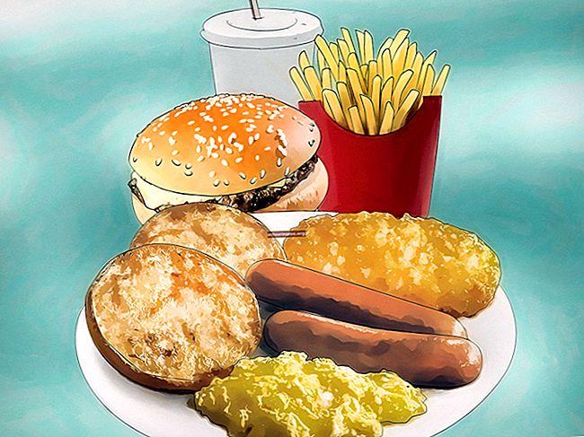 Как отслеживать питание сотрудников в ресторанах