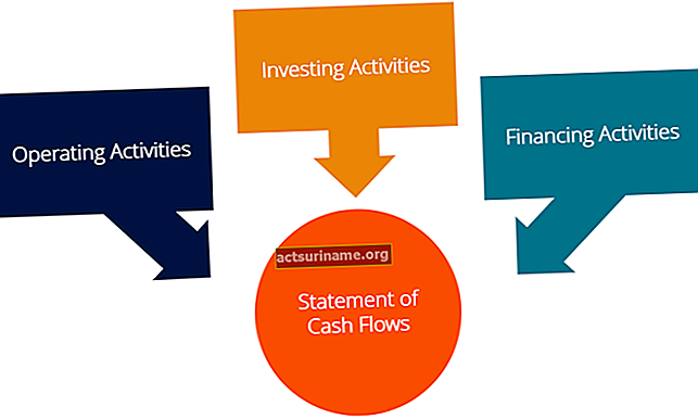 Come determinare il flusso di cassa operativo per il primo anno