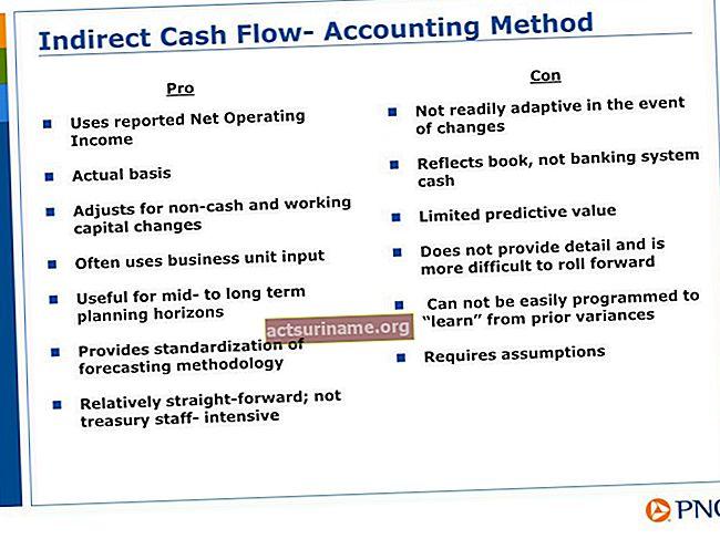 Ricavi differiti per il metodo indiretto in contabilità