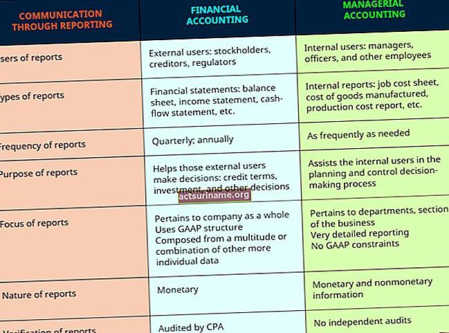 Quali rischi interni ed esterni mostrano gli indici finanziari?