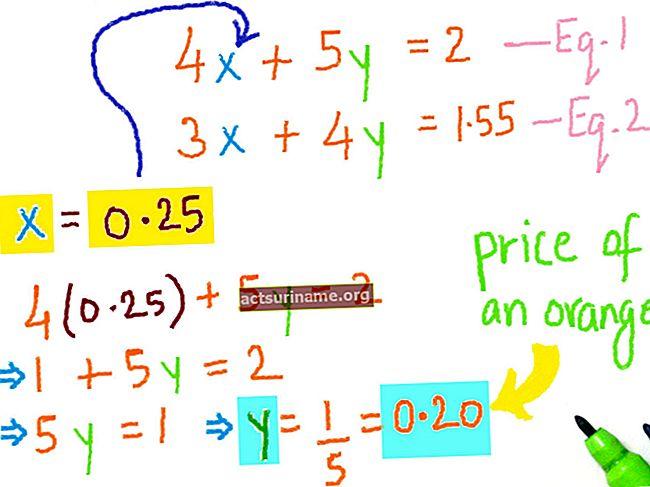 Come risolvere la programmazione lineare in un foglio di calcolo
