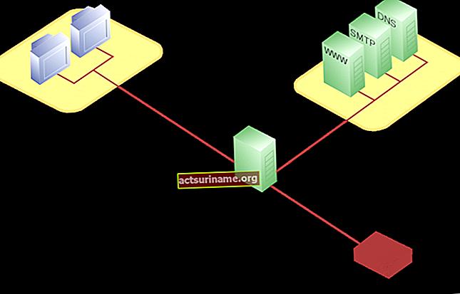 Differenza tra un server DMZ e un proxy inverso