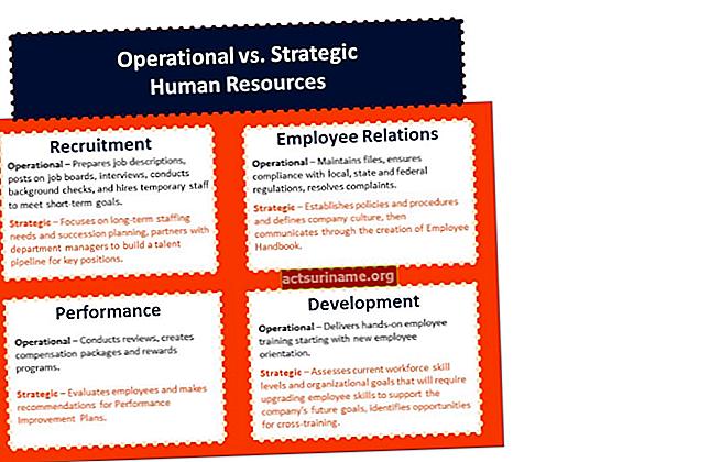 La differenza tra operazioni e risorse umane strategiche