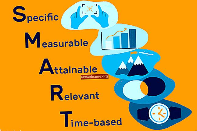 Примери за поставяне на цели