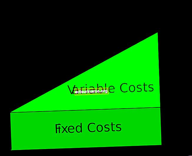 Каква е връзката между инженеринг на стойности и целева цена?